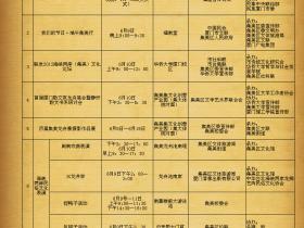 2012海峡两岸(集美)龙舟文化节系列活动一览表