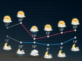 明天,大降温了,厦门将一秒变冬天!