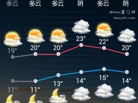 最高温23度 厦门重回夏天
