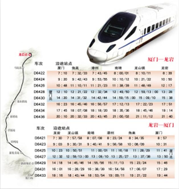 最新:龙厦铁路时刻表(龙厦动车时刻表)