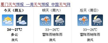 跟炎热的天气说拜拜,厦门明天起降温