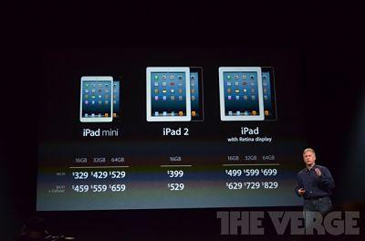 低价的ipad mini发布了,你会买吗?