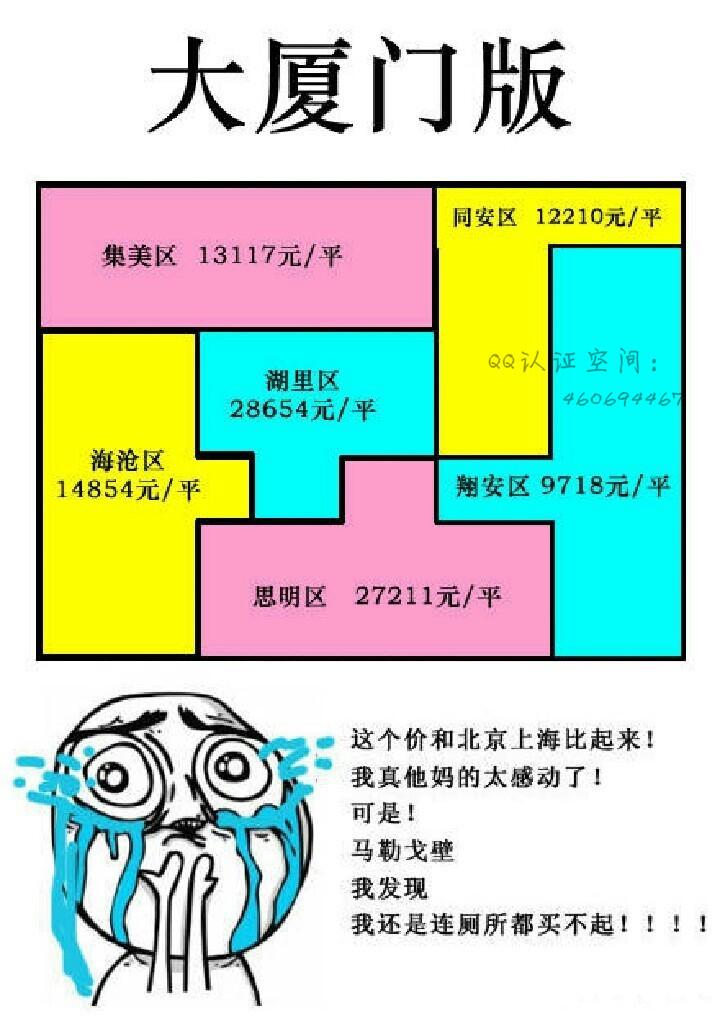 厦门房价(均价)抽象地图出炉 厦门房价 Amoy厦门 1