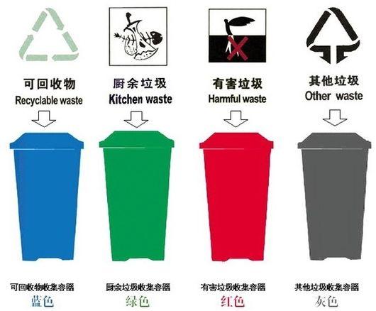厦门垃圾分类和上海垃圾分类有什么差异点和优缺点?